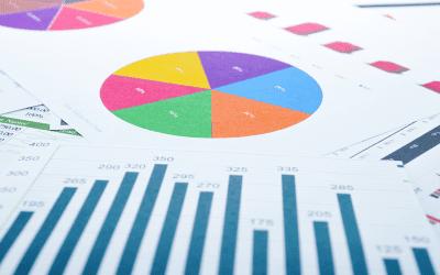 GUS: PKB, ceny towarów i usług oraz dochody gospodarstw domowych